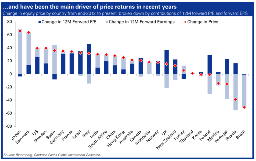 shiller_vs_siegel_2