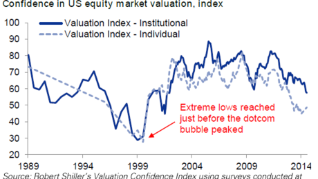 shiller_vs_siegel_3