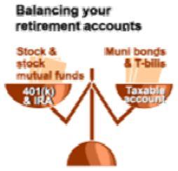 ibbotson_balancing_retirement