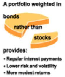 ibbotson_bonds