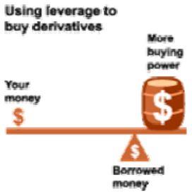 ibbotson_derivatives