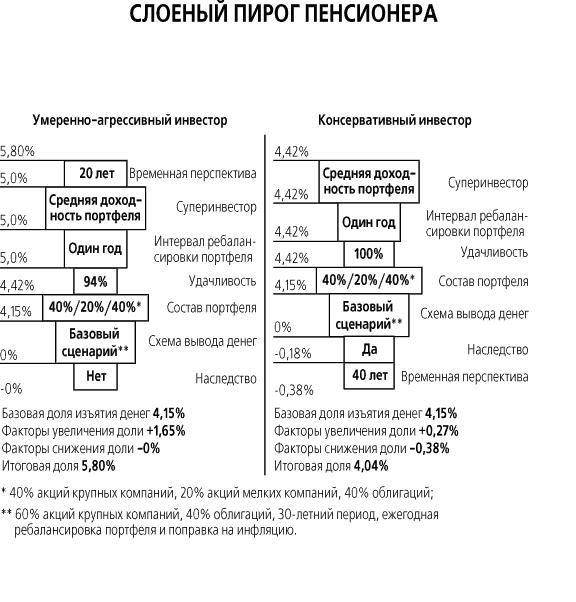 overchenko