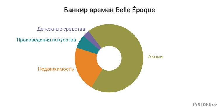 port_6_belle