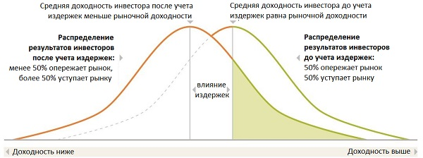 ru_09_600
