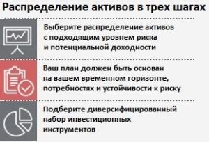 fidelity_01_ru