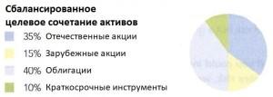 Fidelity-balanced-rus