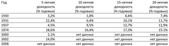 fig_A-1_ru_550