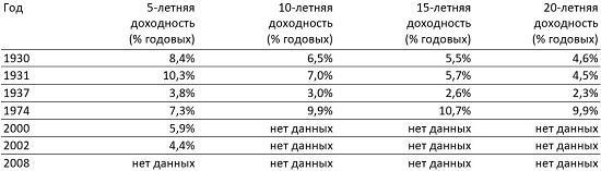 fig_A-2_ru_550