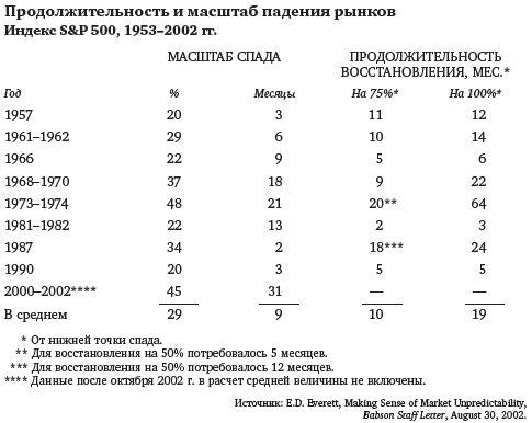 malkiel-1-2