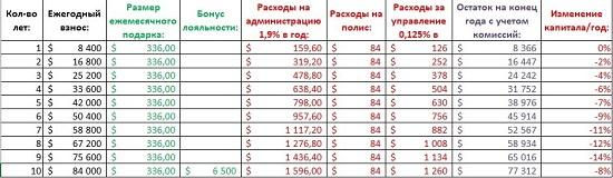 ita-sheet-550