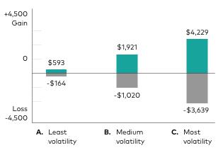 risk_chart